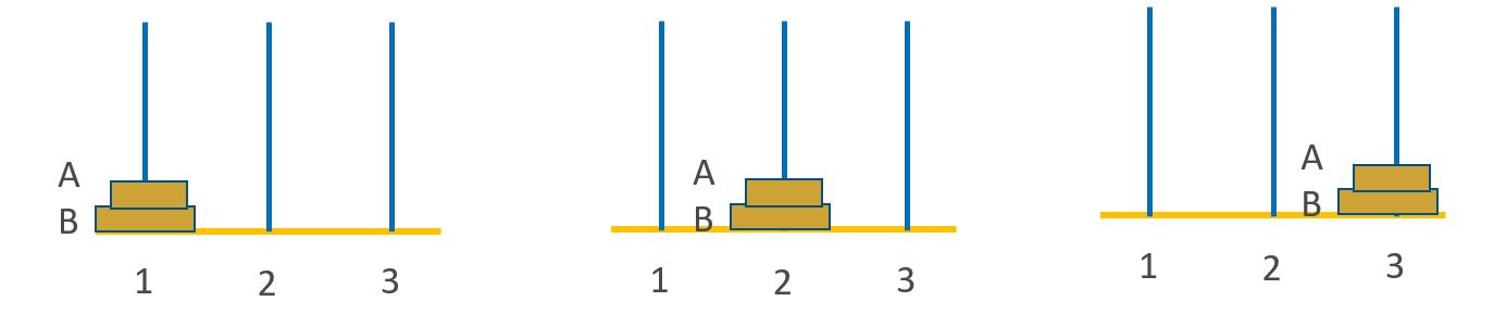 二阶梵塔问题